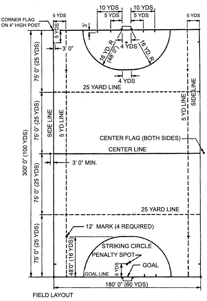 field hockey layout with goal detail   construction workfield hockey layout   goal detail   u s  department of the army  office of the chief of engineers