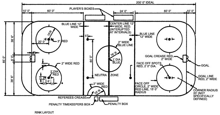 hockey ice rink cake ideas and designs
