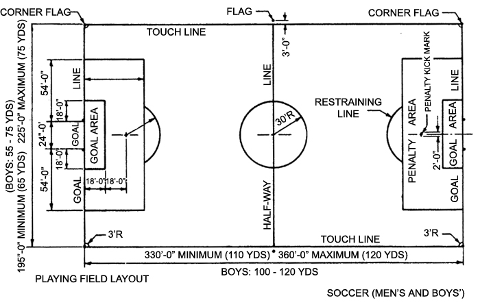Men U0026 39 S And Boy U0026 39 S Soccer Field Layout With Flag And Goal