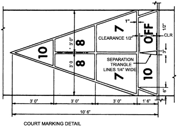 Shuffleboard court layout with marking details for Standard deck board lengths
