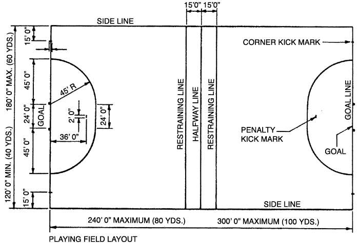 Womens and girls soccer field layout with goal post detail notes ccuart Image collections