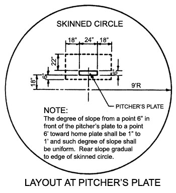 Baseball Diamond Layout With Home Plate And Pitchers Mound Details