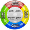 Project_Management_Lifecycle